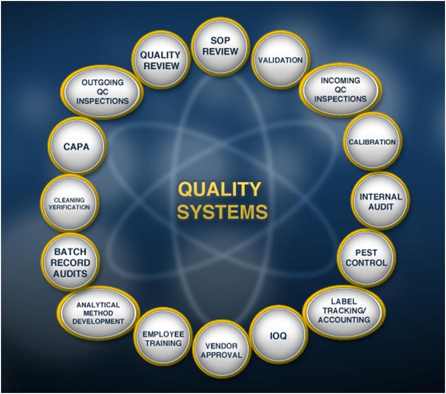 Custom design manufacturer